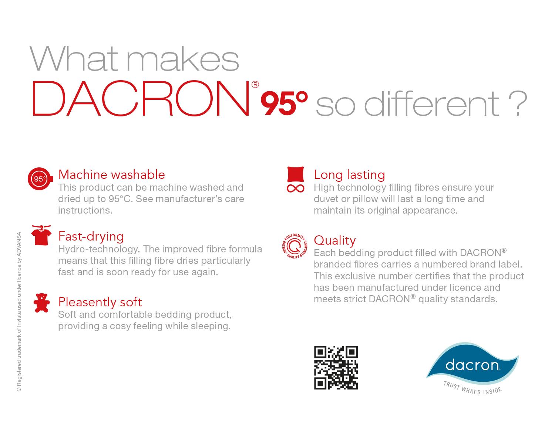 DACRON® 95°